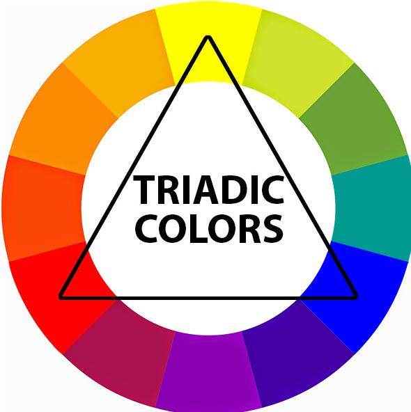 Triadic – Phối màu bổ túc bộ ba.