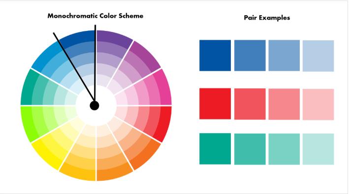 Monochromatic – Phối màu đơn sắc