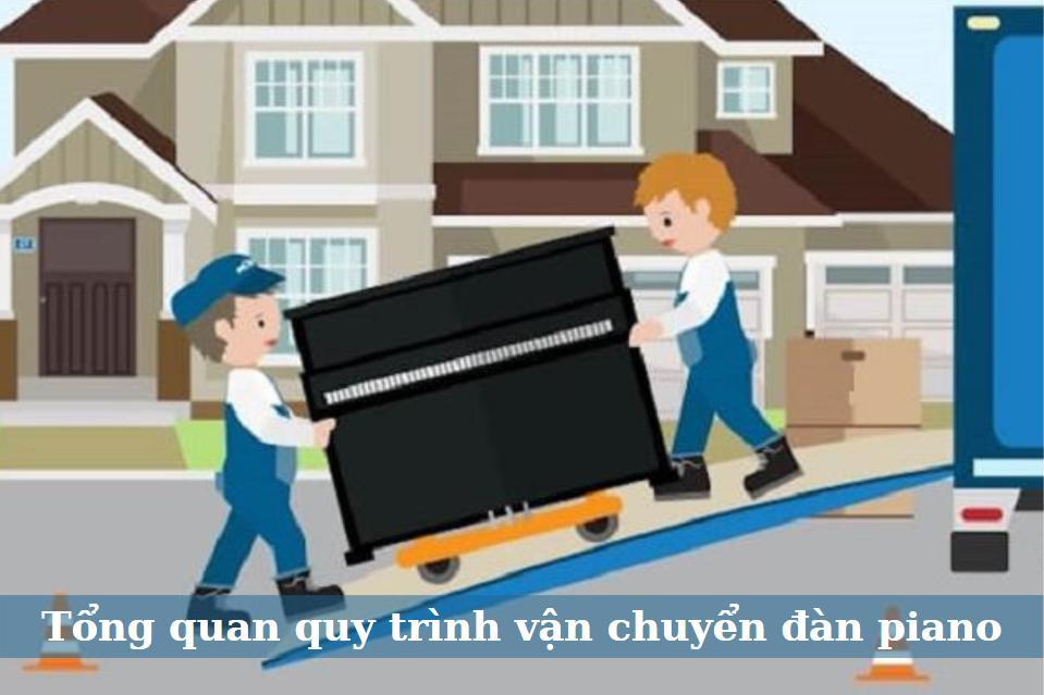 Tổng quan quy trình vận chuyển đàn piano cho doanh nghiệp